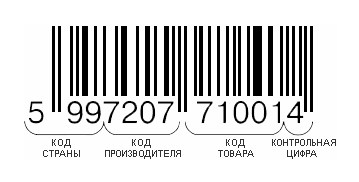2725638bf8305 Проверить штрих-код